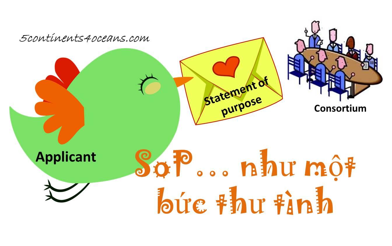 Viết SoP… như một bức thư tình!
