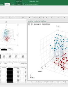 Typical  scatter plot example also bubble chart in the ultimate charting experience dchart rh