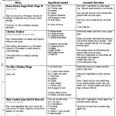 An example of menu & cooking plan