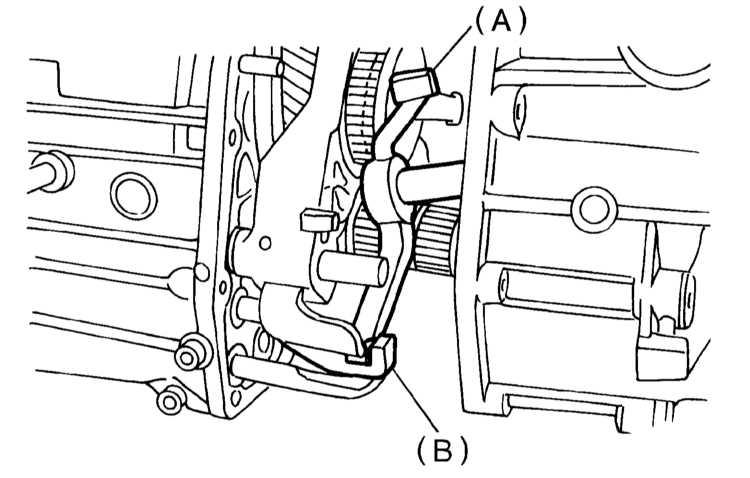 Устройство, обслуживание и ремонт Subaru Legacy/Outback