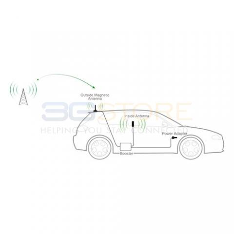 SureCall Fusion2Go 2.0 3G/4G Vehicle Repeater Kit w/ Mag