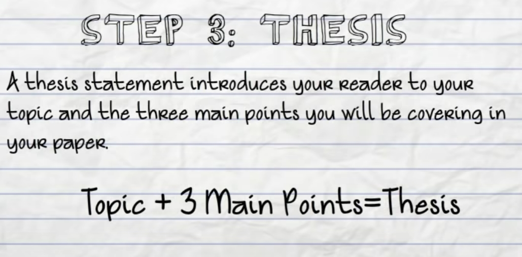 How to Write an Introduction for a Research Paper Step-by