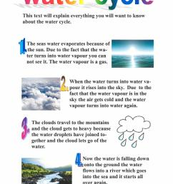explaining the water cycle the amazing world of 5jdv rh 5jdevoil wordpress com simple water cycle diagram water cycle steps [ 1653 x 2338 Pixel ]