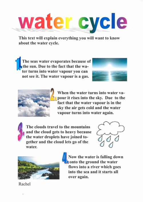 small resolution of explaining the water cycle the amazing world of 5jdv rh 5jdevoil wordpress com simple water cycle diagram water cycle steps