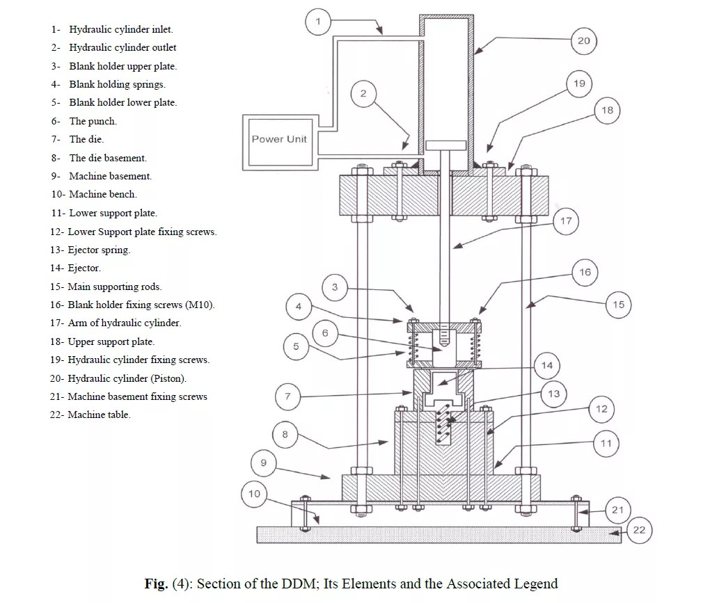 DESIGN AND FABRICATION OF A DEEP DRAWING MACHINE