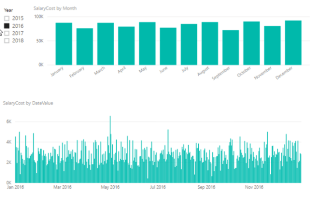 Final sample Power BI report with Month totals
