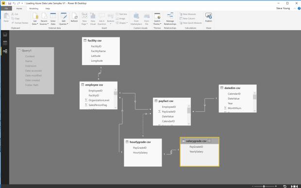 Using Azure Data Lake with Power BI - 5MinuteBI