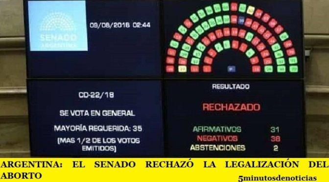 ARGENTINA: EL SENADO RECHAZÓ LA LEGALIZACIÓN DEL ABORTO