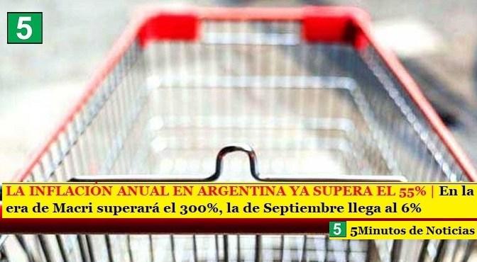 LA INFLACIÓN ANUAL EN ARGENTINA YA SUPERA EL 55% | En la era de Macri superará el 300%, la de Septiembre llega al 6%