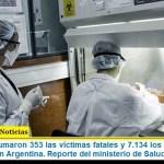 Este jueves sumaron 353 las víctimas fatales y 7.134 los infectados por coronavirus en Argentina. Reporte del ministerio de Salud