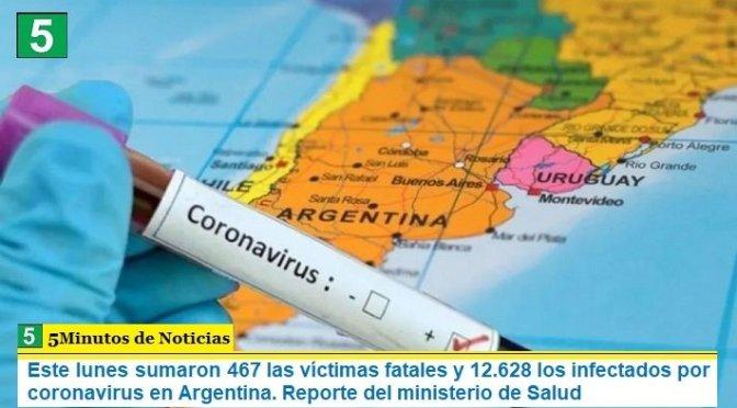 Este lunes sumaron 467 las víctimas fatales y 12.628 los infectados por coronavirus en Argentina. Reporte del ministerio de Salud