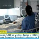 Este lunes sumaron 1.903 las víctimas fatales y 103.265 los infectados por coronavirus en Argentina. Reporte del ministerio de Salud