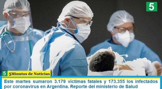 Este martes sumaron 3.179 las víctimas fatales y 173.355 los infectados por coronavirus en Argentina. Reporte del ministerio de Salud