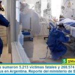 Este miércoles sumaron 5.213 las víctimas fatales y 268.574 los infectados por coronavirus en Argentina. Reporte del ministerio de Salud