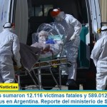 Este miércoles sumaron 12.116 las víctimas fatales y 589.012 los infectados por coronavirus en Argentina. Reporte del ministerio de Salud