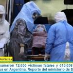Este viernes sumaron 12.656 las víctimas fatales y 613.658 los infectados por coronavirus en Argentina. Reporte del ministerio de Salud