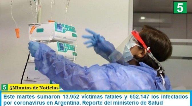 Este martes sumaron 13.952 las víctimas fatales y 652.147 los infectados por coronavirus en Argentina. Reporte del ministerio de Salud