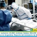 Este domingo sumaron 23.868 las víctimas fatales 894.206 los infectados por coronavirus en Argentina. Reporte del ministerio de Salud