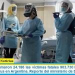 Este lunes sumaron 24.186 las víctimas fatales 903.730 los infectados por coronavirus en Argentina. Reporte del ministerio de Salud