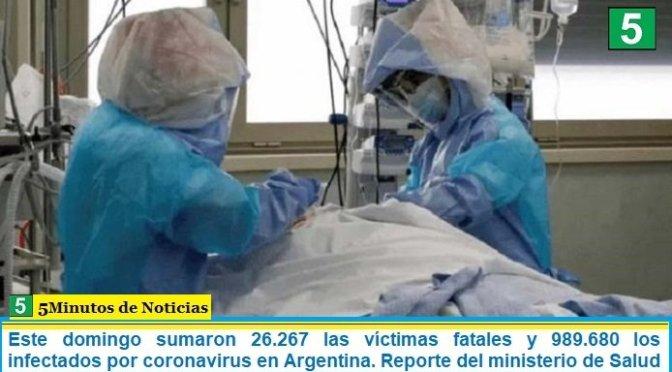 Este domingo sumaron 26.267 las víctimas fatales y 989.680 los infectados por coronavirus en Argentina. Reporte del ministerio de Salud