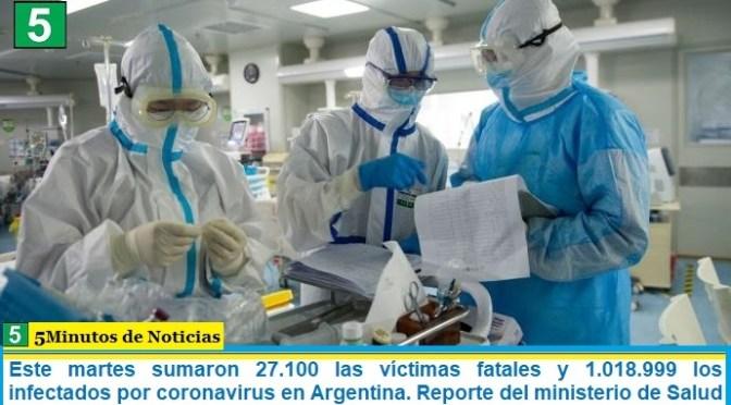 Este martes sumaron 27.100 las víctimas fatales y 1.018.999 los infectados por coronavirus en Argentina. Reporte del ministerio de Salud