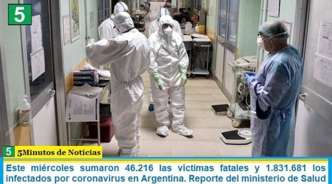 Este miércoles sumaron 46.216 las víctimas fatales y 1.831.681 los infectados por coronavirus en Argentina. Reporte del ministerio de Salud