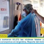 Este miércoles sumaron 83.272 las víctimas fatales y 4.038.528 los infectados por coronavirus en Argentina. Reporte del ministerio de Salud