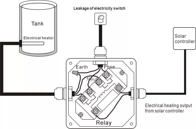 SR288 Solar Controllers for Split Pressurized Solar Water