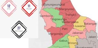 Virus Corona Mengganas, 9 Kecamatan di Pati Zona Merah
