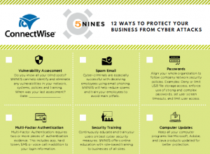 Infographic-12 Ways to Protect Your Business from Cyber Attacks