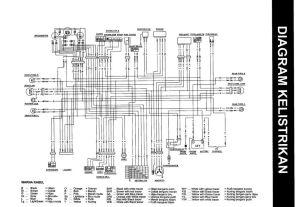 Jalur kabel (wiring) thunder 125cc | 5osial's Blog