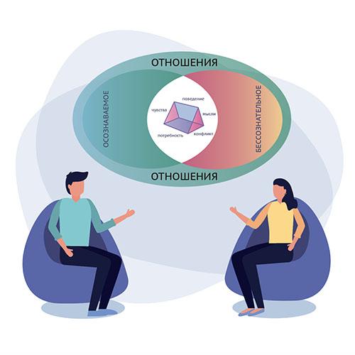 Диаграмма 5 призм и два сидящих человека