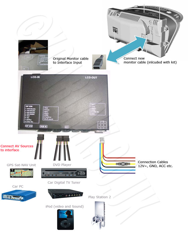 Can Wiring Diagram E60 E60 Multimedia Interface 5series Net Forums