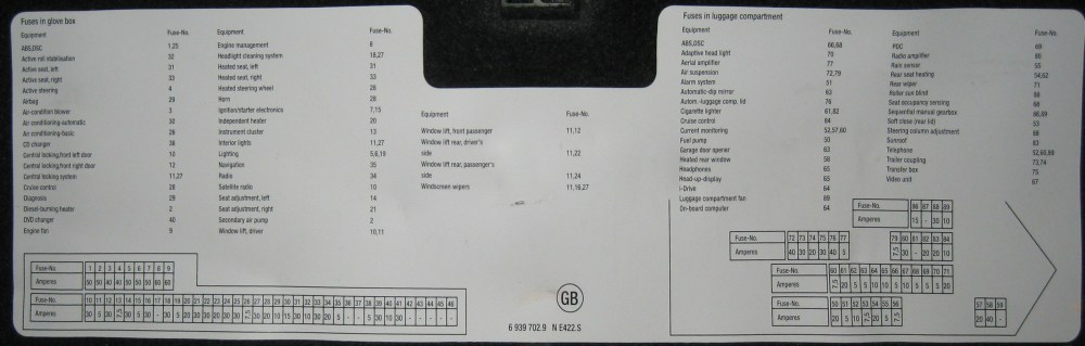 medium resolution of bmw 525i fuse box locations