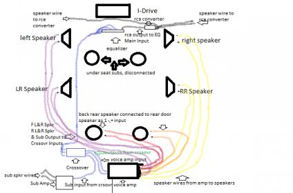 Series Wiring Diagram Audio Setup For Bmw E60 520d 2008 5series Net Forums