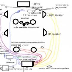 Wiring Diagram For Subs And Amp Volvo 940 Engine Audio Setup Bmw E60 520d 2008 - 5series.net Forums