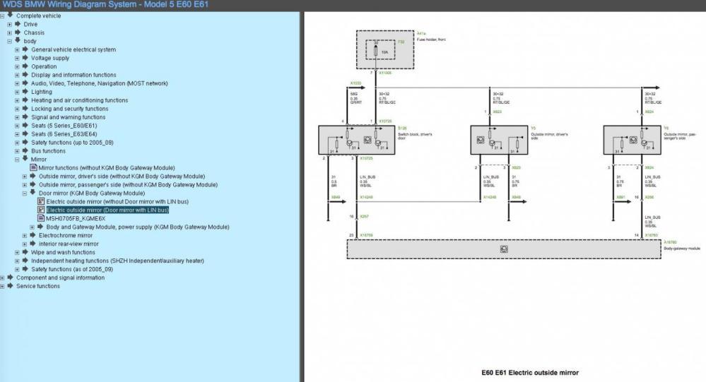 medium resolution of e60 wiring diagram wiring diagram blogs 3 way switch wiring diagram bmw e60 wiring diagram