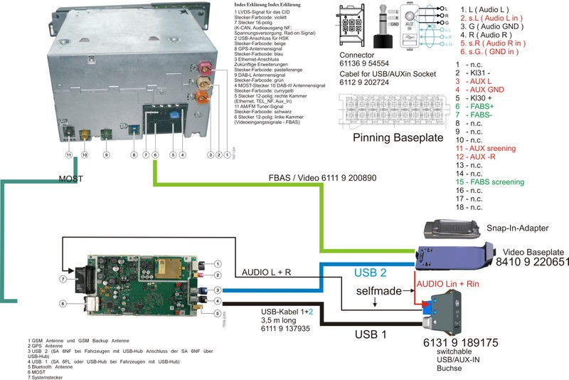 Bmw Combox Wiring Diagram Wiring Online Diagram