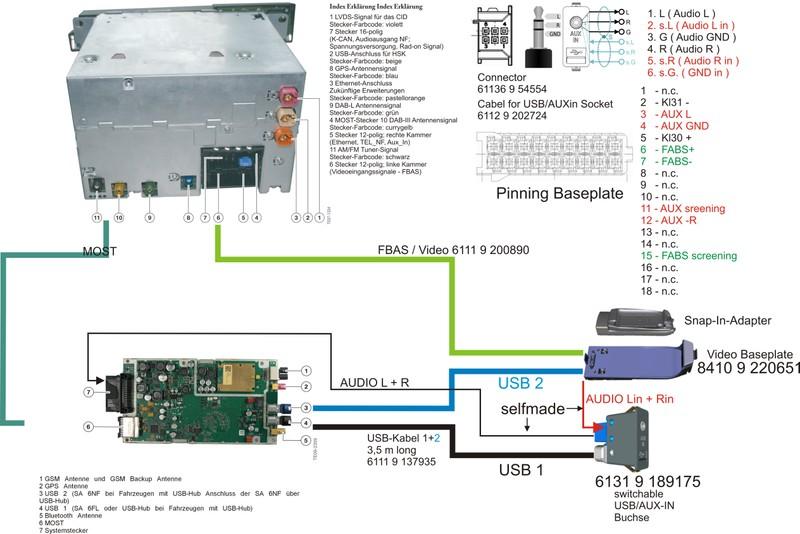 bmw e60 ccc wiring diagram pictures of the nervous system wsb awosurk de bjg preistastisch u2022 rh