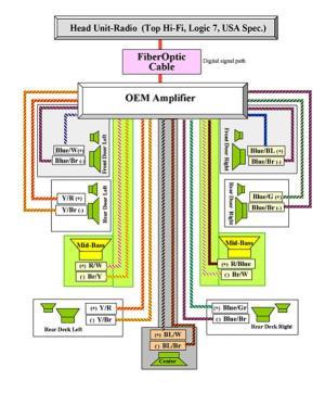 E61 Sound system modification CCC>CIC  5Series  Forums