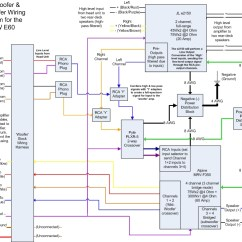 Bmw E38 Dsp Wiring Diagram Car Harness Furthermore Heater Hose On Dspbmw E90 Diagrams Online