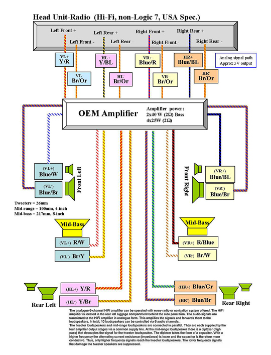 Bmw Battery Wiring Diagram