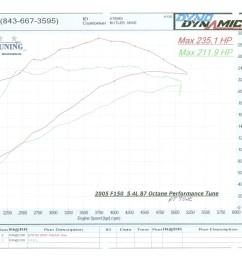 2007 5 4 triton engine diagram [ 2338 x 1700 Pixel ]