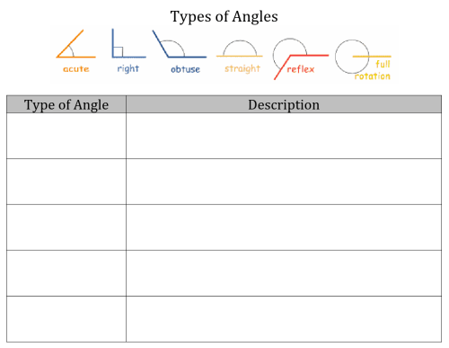small resolution of 5th Grade Angles – Online Practice and Games   5th Grade Files