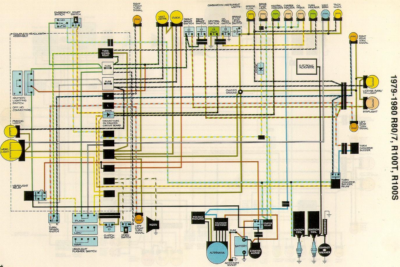Diagram Bmw R75 Wiring Diagram Full Version Hd Quality Wiring Diagram Diagramweino Newton114 It