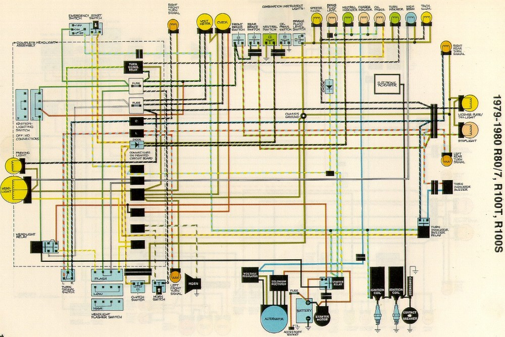 medium resolution of bmw r100rt wiring diagram circuit diagram wiring diagram bmw r100 wiring diagram bmw r100 wiring diagram