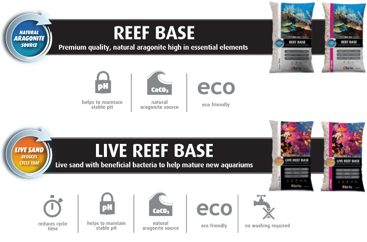 Red sea Reef base substrate types