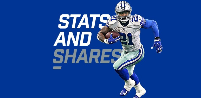 Stats and Shares - Zeek