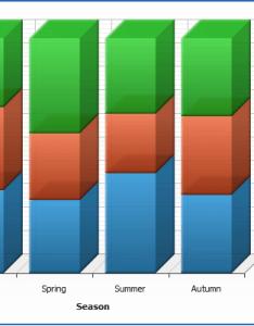 percent stacked column chart also bar rh ychart
