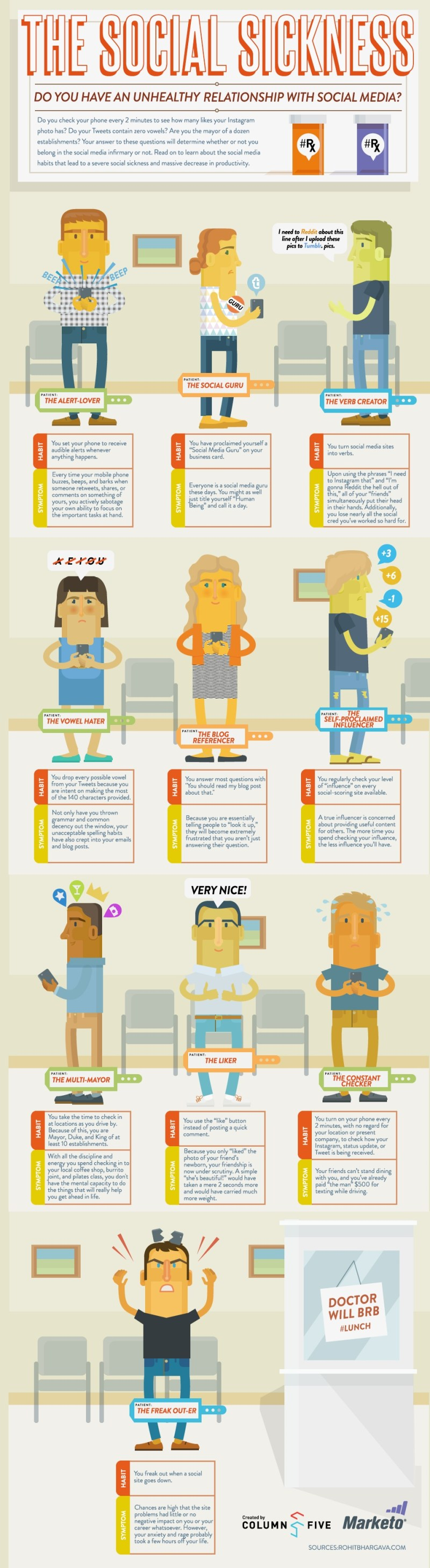 Infographic - Social Media Addicts